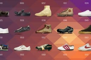 Watch The History Of Sneakers In 60 Seconds